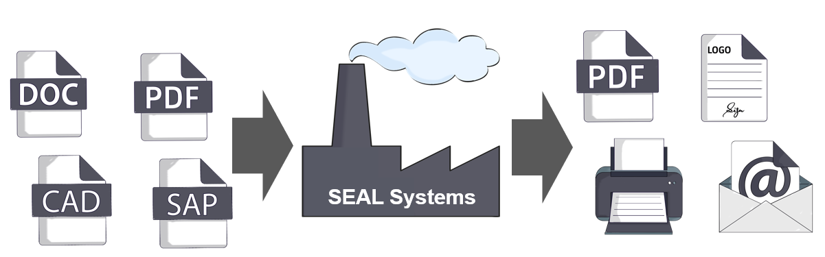 The-Digital-Paper-Factory SEAL Systems – The Digital Paper Factory