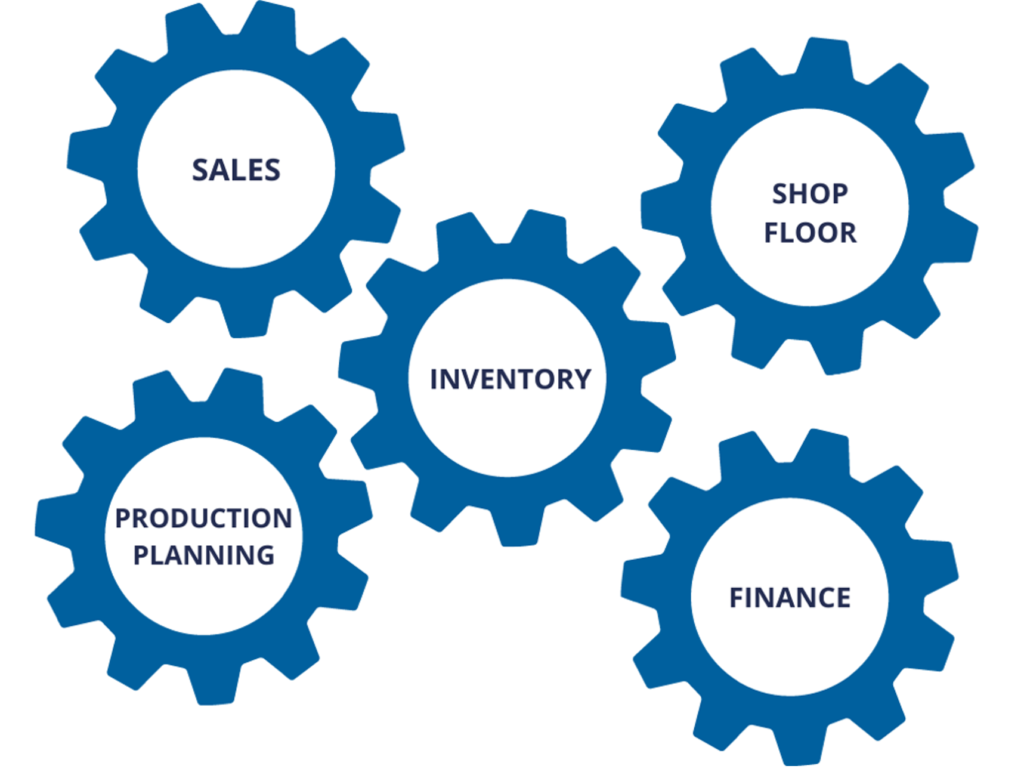 Blog-Picture-1-1024x769 Why Manufacturing Companies Need a Centralized ERP